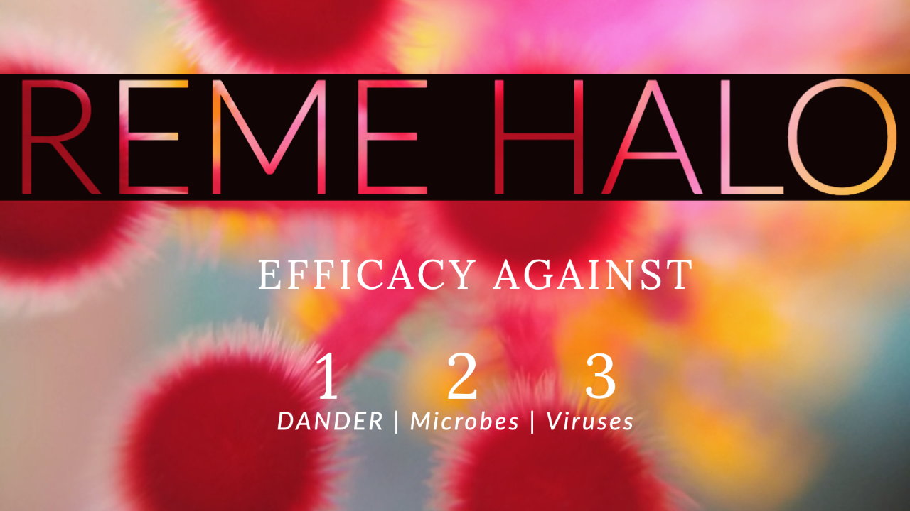 REME HALO® and It's Efficacy Against COVID-19